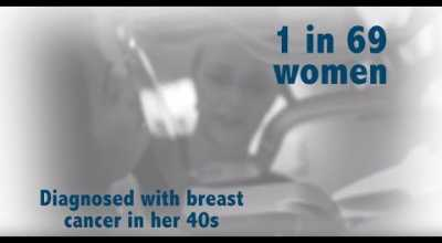 Embedded thumbnail for Breast Cancer Screening 101